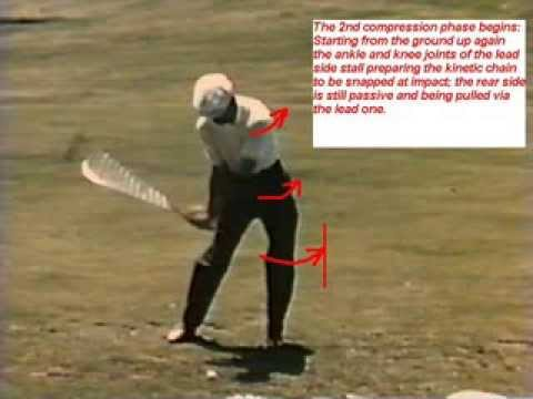 Ben Hogan : Explaining the SPC Concept