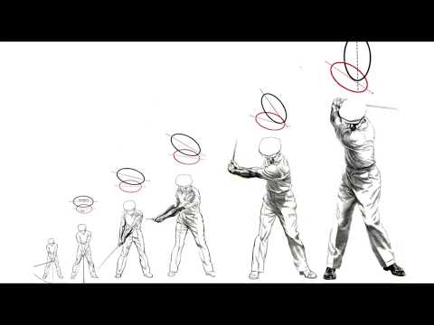 Ben Hogan Gary Player Match your swing to your body type