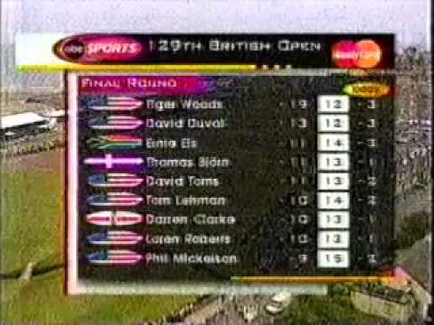 2000 British Open Championship golf Sunday
