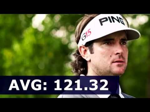 Top 10 Club Head Speed of PGA Tour