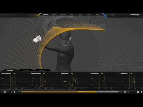 Golf Swing Speed Concepts