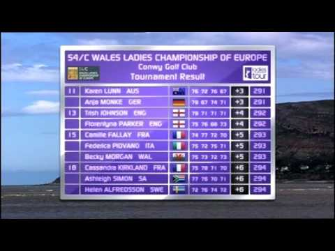 Highlights – S4C Wales Championship of Europe 2010
